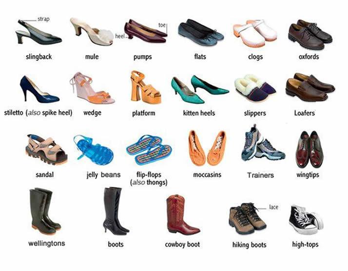 інтернет-магазини дешевого взуття